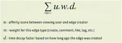 Edgerank – Näkyykö päivityksesi facebookissa kaikille faneillesi?